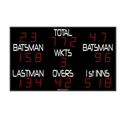 Picture of FCB Cricket Scoreboard