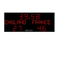 Picture of FRA AD Outdoor Scoreboard